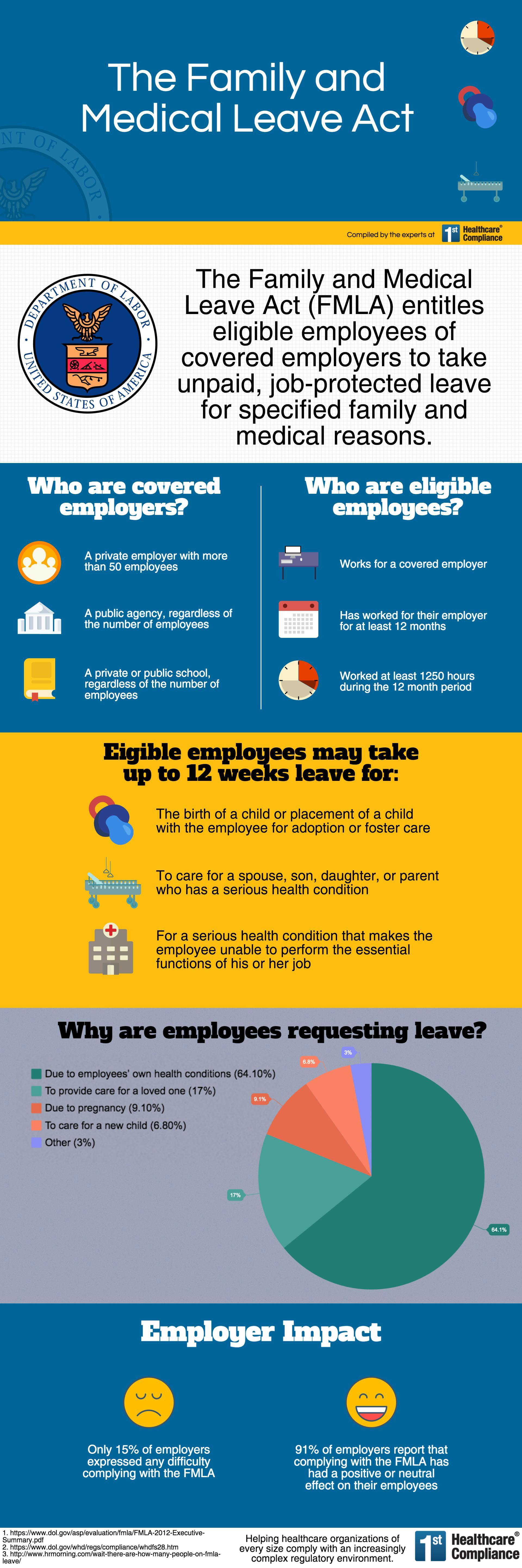 fmla paper 2 Office of management and budget - human resource management - the family and medical leave act state of delaware - department of human resources / human resource management search: this site family and medical leave act (fmla) faq site footer.