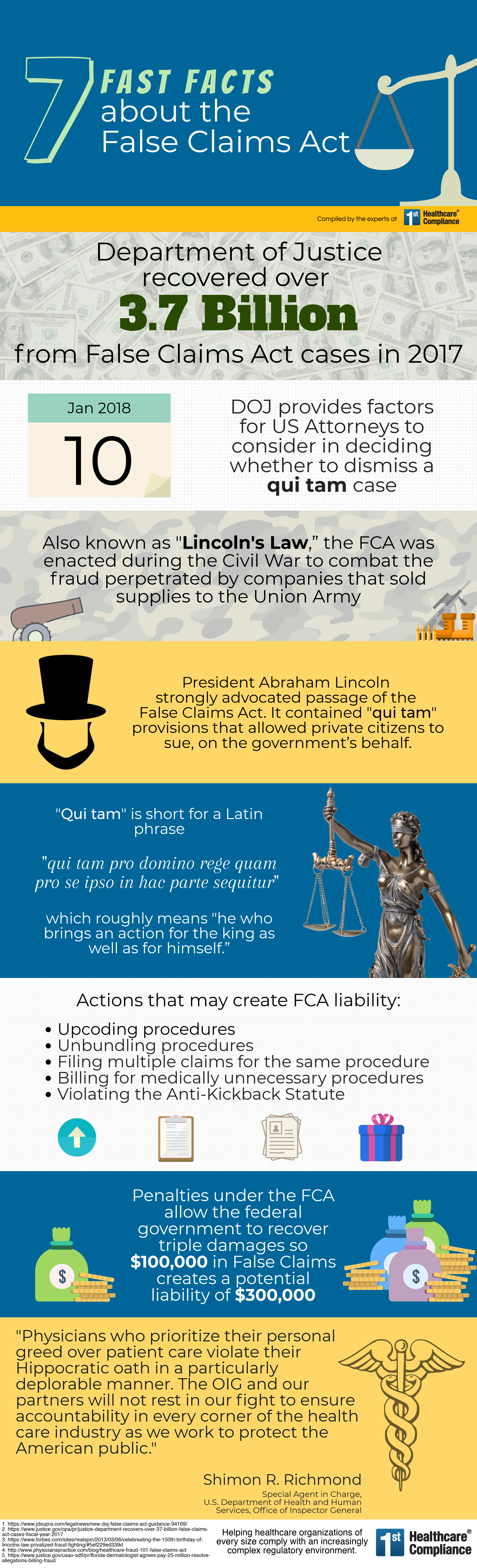 7 Fast Facts about the False Claims Act | First Healthcare ...
