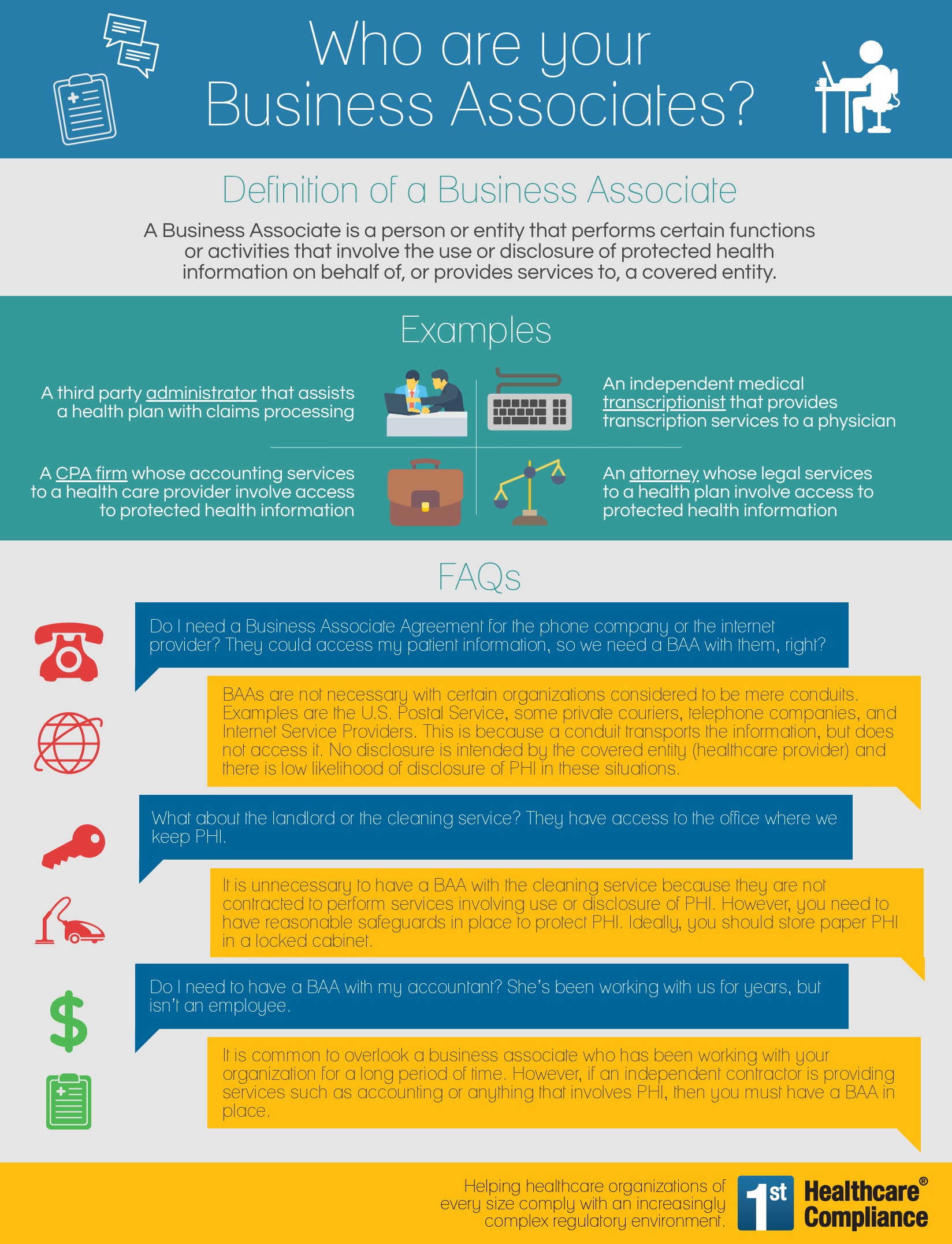 Business Associate Infographic First Healthcare Compliance