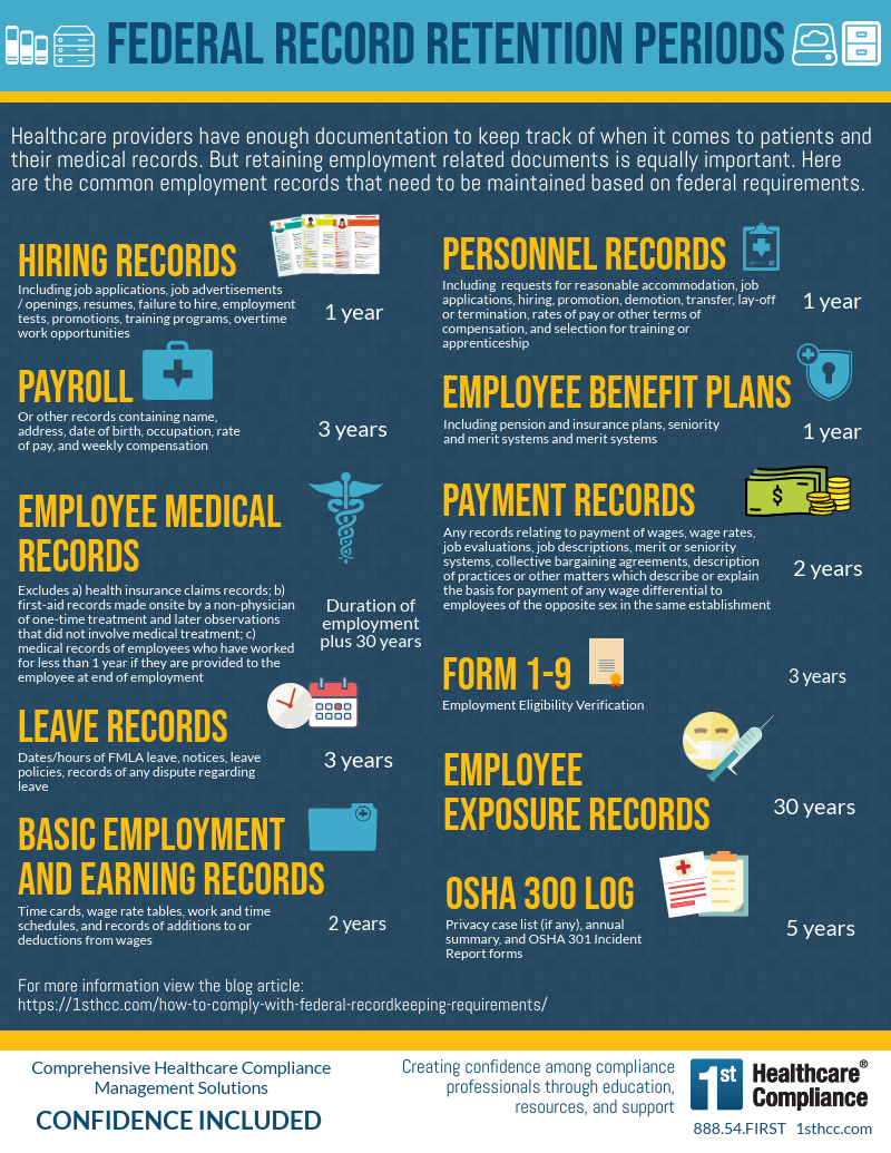 Infographic showing the common employment records that need to be maintained based on federal requirements.