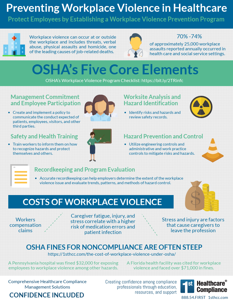 Infographic: Preventing Workplace Violence in Healthcare