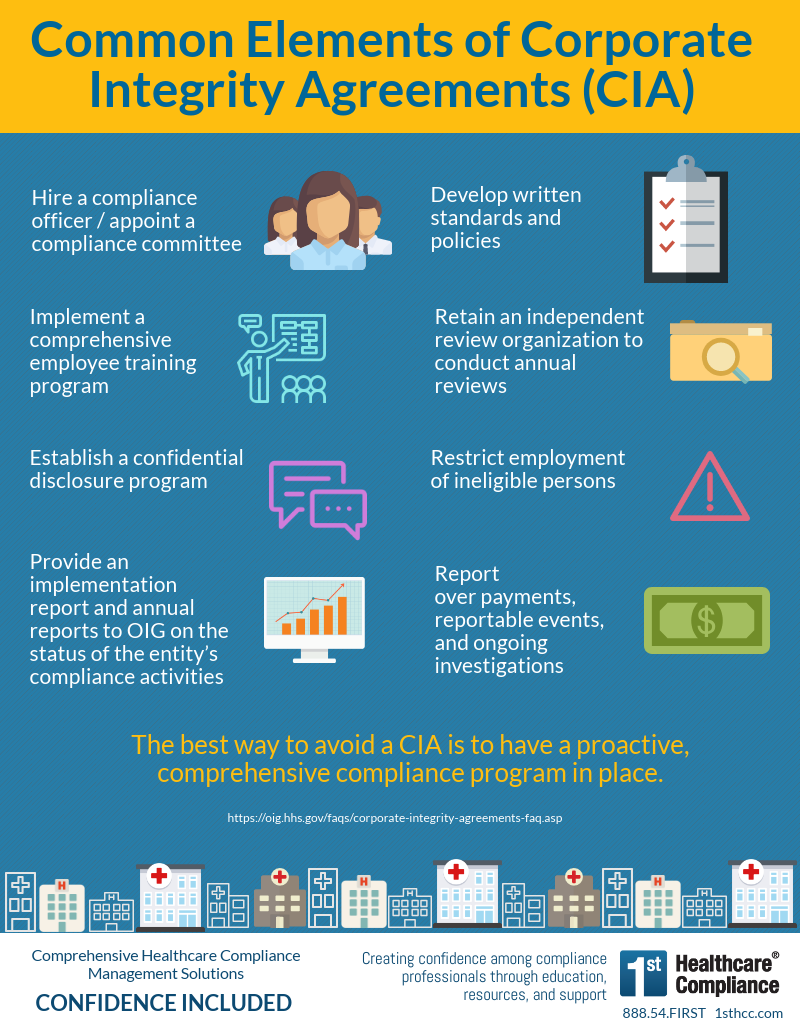 Infographic: Common Elements of Corporate Integrity Agreements